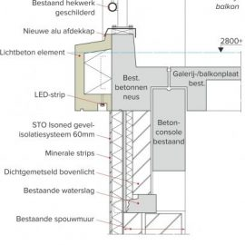 Detail v/d Dag ERA-flats