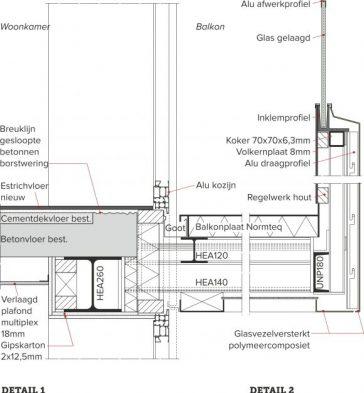 Detail v/d dag Neudeflat