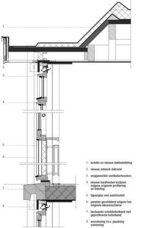 Rietveld woningen Utrecht renovatie detail